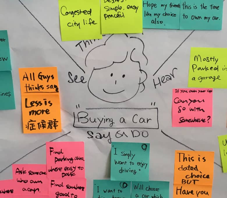 Mazda work